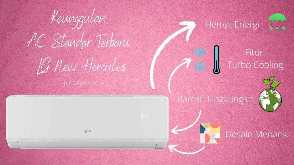 Keunggulan Pakai AC LG New Hercules dari LG